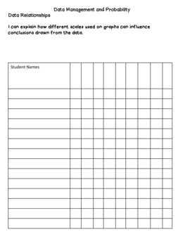 Ontario Grade 6 Mathematics Assessment for Learning Tracking Checklists Editable