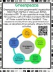Canada's Interactions in the Global Community:  NGOs and More QR Code Posters