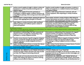 Ontario Health & PE Grade 6 and 7 Continuum