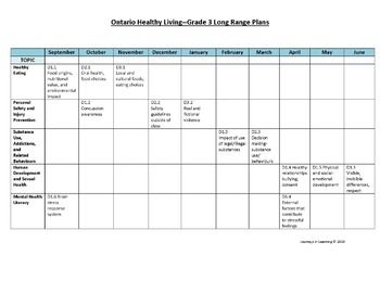 Ontario Healthy Living Grade 3 Long Range Plans & Report Card Comments