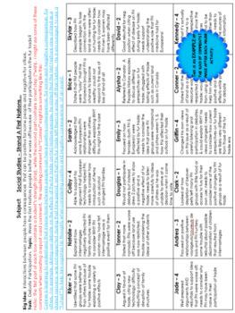 Ontario Junior Social Studies Report Card Comments