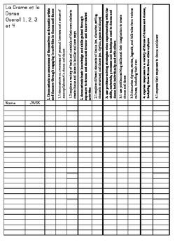 Old Ontario Kindergarten Curriculum Checklist-All subjects