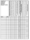 Old Ont.Kindergarten Curriculum Checklist-Health/Physical