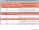NEW Ontario Kindergarten (FDK) Curriculum Expectations Checklist