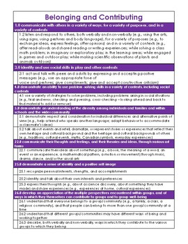 Ontario Kindergarten Program (2016): Overall and Specific Expectations Checklist