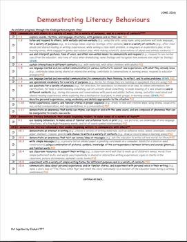 Ontario Kindergarten Specific Expectations by Frames Binder Checklists