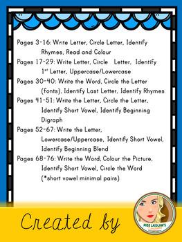Ontario Kindergarten and Grade 1 Skills Check: Phonics, Reading, Writing