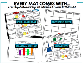 Ontario Math Curriculum | Spiral Math Mats | Full Year Pack