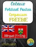 Ontario Political Parties: Bilingual Graphic Organizers fo