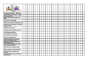 Ontario Progress and Report Card Learning Skills Class Organizer