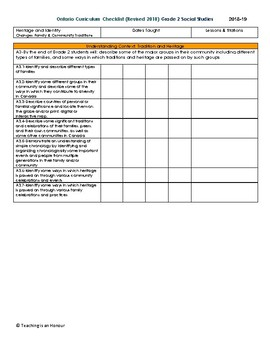 Ontario Social Studies Checklist and Tracking of Curriculum Expectations Gr2
