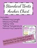 Ontario Standard Units Anchor Chart