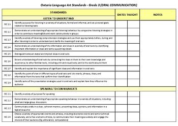 Ontario Language - Grade 3 Checklist (Standards)