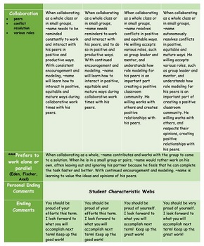 Ontario Report Cards Learning Skills Comments (One Set)