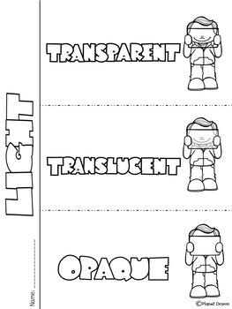 Opaque, Transparent and Translucent light unit flip book