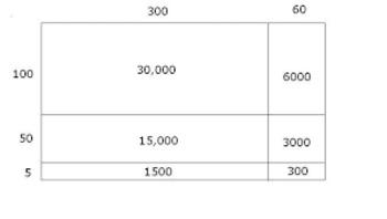 Open Area Multiplication Practice Worksheet