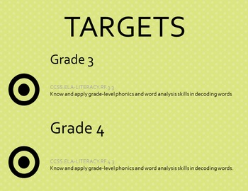 Open/Closed Syllable Practice Power Point for Intermediate Grades Animated