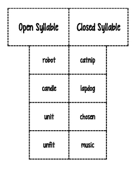 Open & Closed Syllable Word Sort