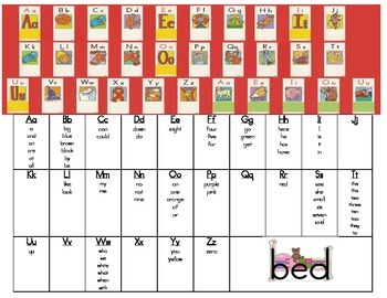 Open Court Alphabet and Sight Word Guide