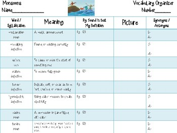 Open Court - McGraw Hill - Unit 2 Week 1 - Monsoons Vocabulary Organizer