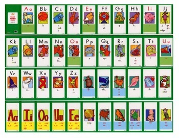 Open Court Sound Spelling Card Reference Chart by Super ...