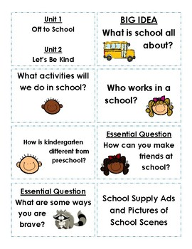 Kindergarten Open Court Unit 1 and 2 Concept/Question Board & Sight Words