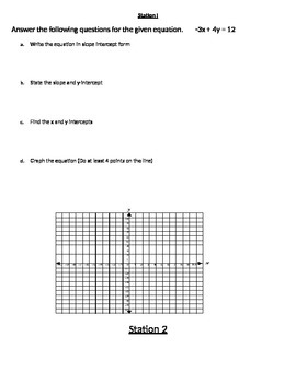 Open Ended Algebra Question Stations/Centers Activity