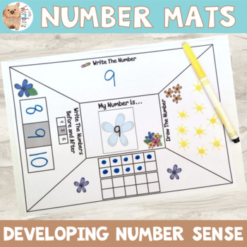 Open Ended Maths Number Mat - Ways To Represent Number