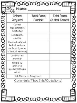 Open Ended Question Rubrics