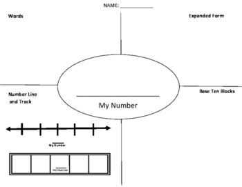 Open Fryer Model - build a number with 4 strategies