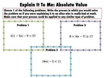 Absolute Value Writing Activity