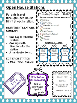 Open House Stations Editable Signs, Forms, Handouts