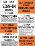 Open House Stations for Middle School