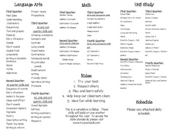 Open House Syllabus Handout