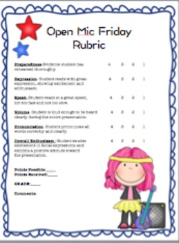 Open Mic Friday Grading Rubric- Oral Presentation