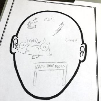 Open Mind Handout