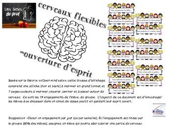 Open Mindset Ouverture d'esprit