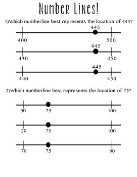 Open Number Line Activity