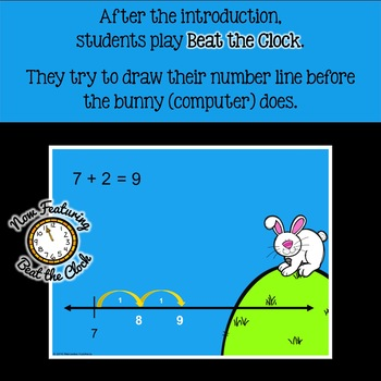 Open Number Line Addition: Instructional PowerPoint, Game, and Worksheet