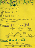 Open Number Line Anchor Chart