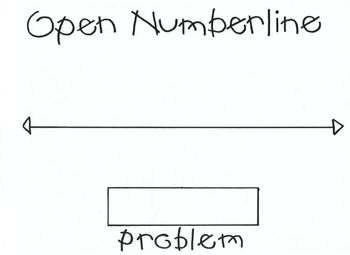 Rare image pertaining to open number line printable