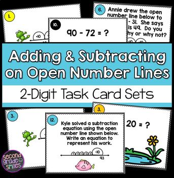 2-digit Subtraction On An Open Number Line Teaching Resources ...