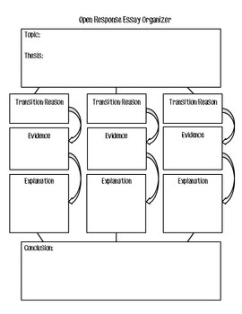 Open Response Graphic Organizer