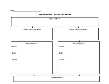 Open Response Graphic Organizer