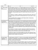 Open Up Resource: Unit 1 Lesson 6 Plan