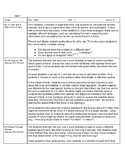 Open Up Resource: Unit 1 Lesson 8 Plan