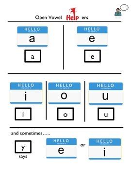 Open Vowel 'Helper' Visual Aid