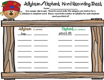 Open and Closed Syllable Game / Elephant and Jellybean Game