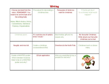Open ended Christmas Rubric (Writing and Math)