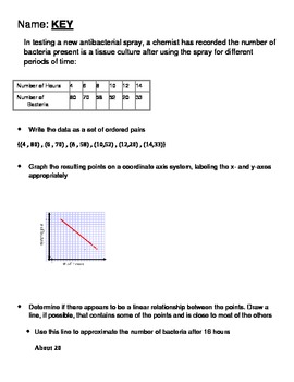 Open-ended questions algebra linear functions/line of best fit